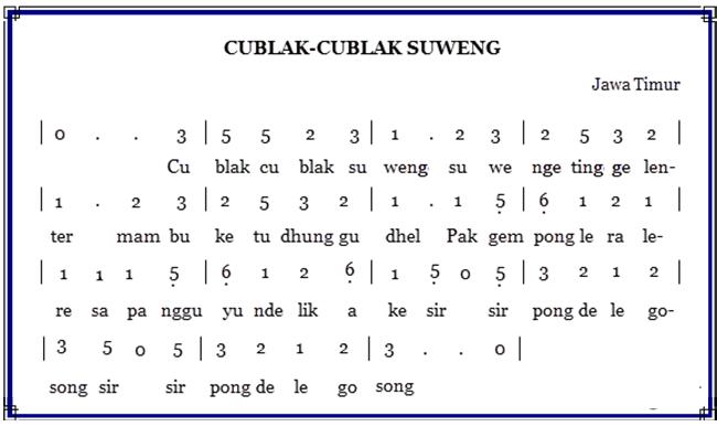 tangga nada lagu cublak cublak suweng