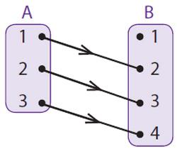 fungsi relasi